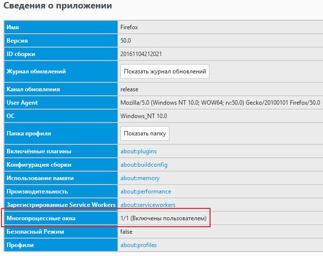 Проверка включены ли многопроцессорные окна
